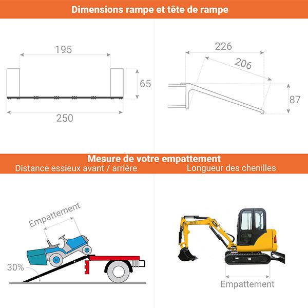 schema rampe chargement a