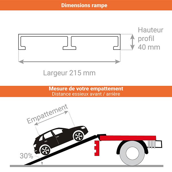 schema rampe chargement m041 voiture