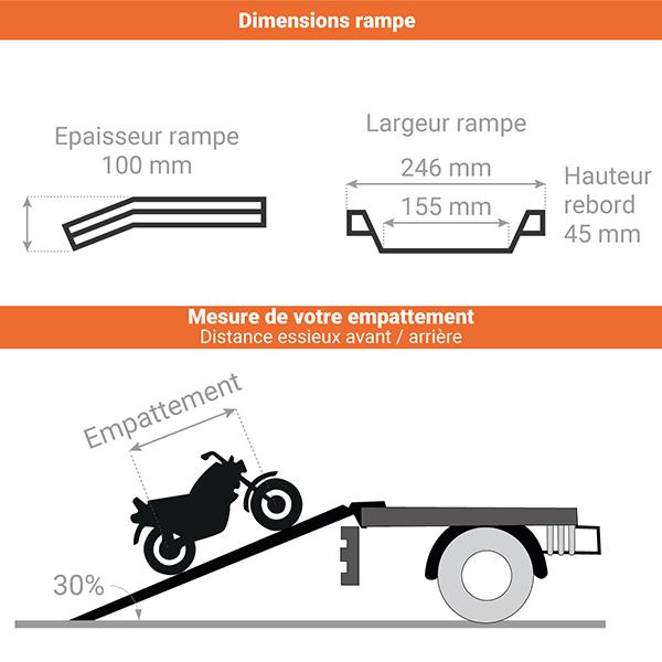 schema rampe chargement m050 moto
