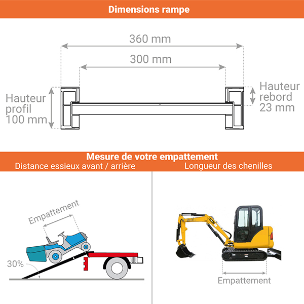 schema rampe chargement m100