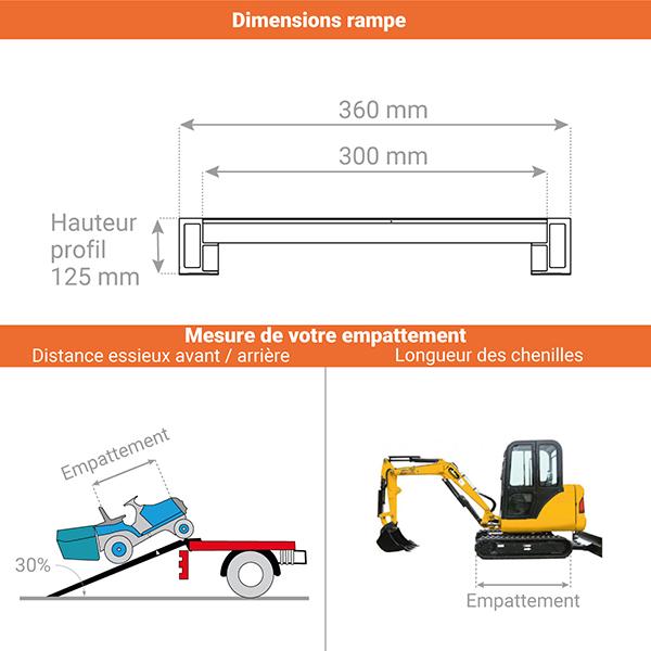 schema rampe chargement m125s