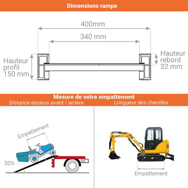 schema rampe chargement m150