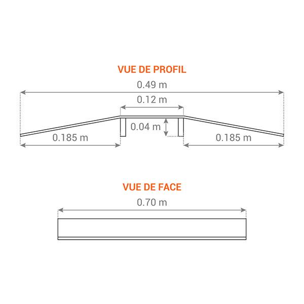 schema rampe chargement mbap