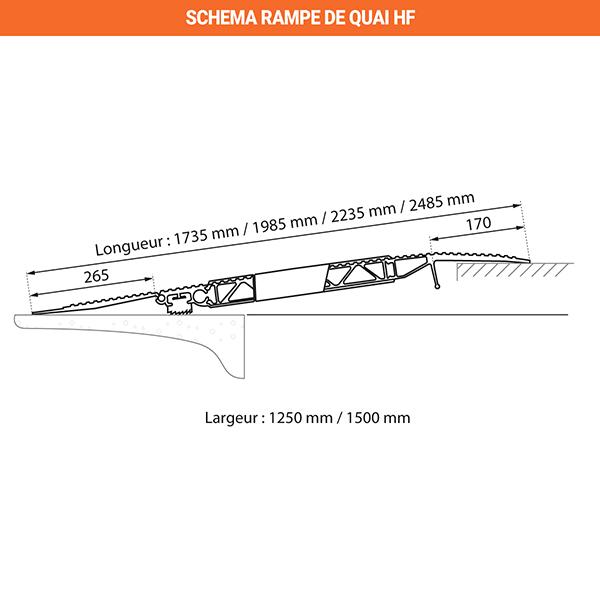 schema rampe de quai volet articule