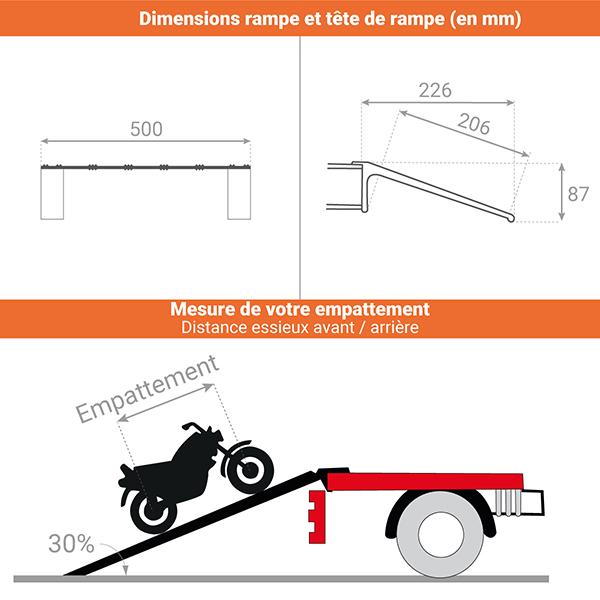 schema rampe grande largeur slk 500 2