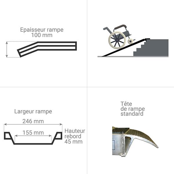 schema rampe handicape m050h