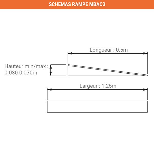 schema rampe mbac3