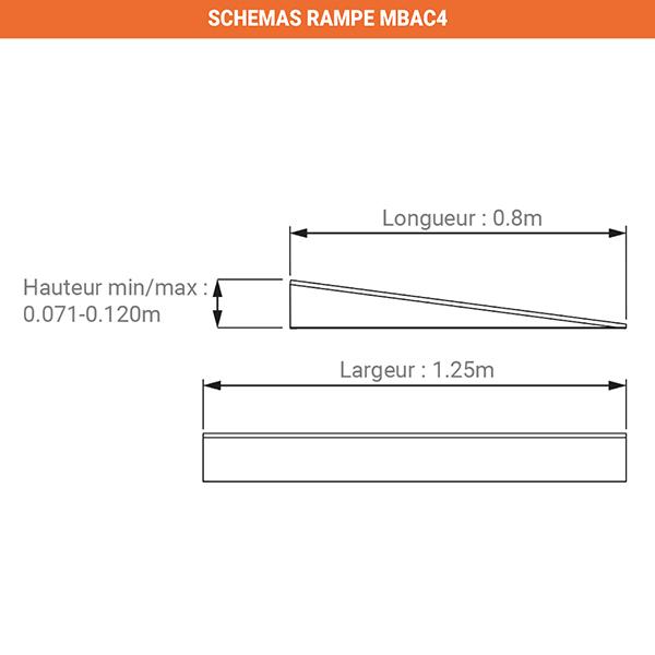 schema rampe mbac4