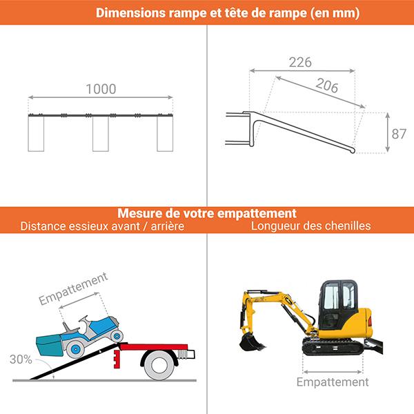 schema rampe pliable cok 1000