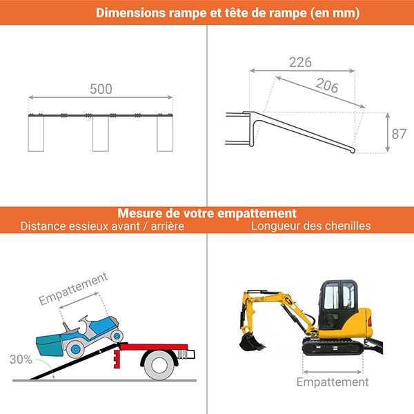 schema rampe pliable cok 500