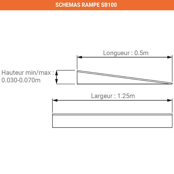 schema rampe sb100