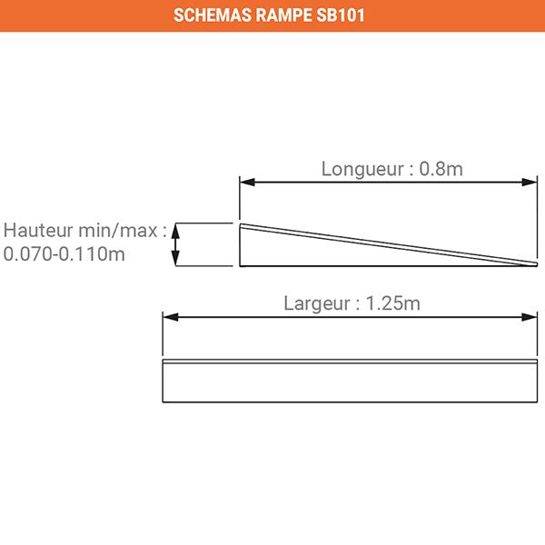 schema rampe sb101