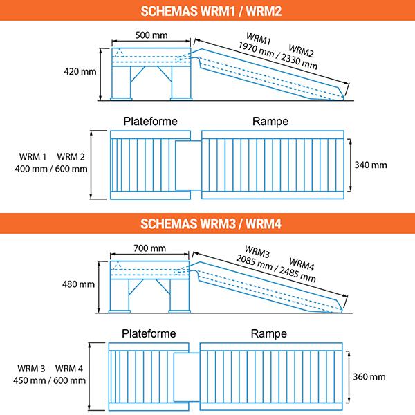schema wrm 1 2