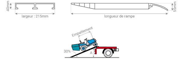 schema rampe M040B2 SHF