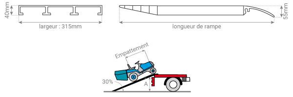 schema rampe M040B3 SHF