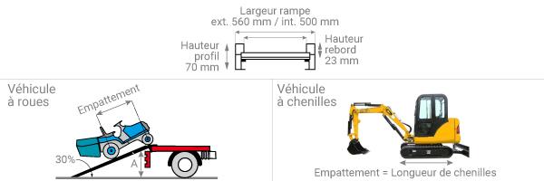 schema de la rampe d'acces