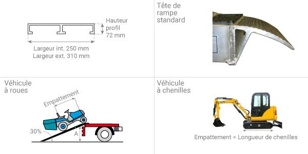 /schema-rampe-chargement-67600.jpg