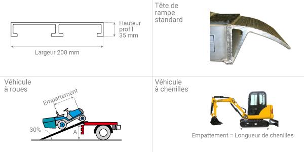 schema rampe chargement 67660