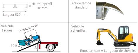 Schéma de rampe de chargement 29T