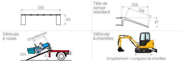 schema rampe chargement ao