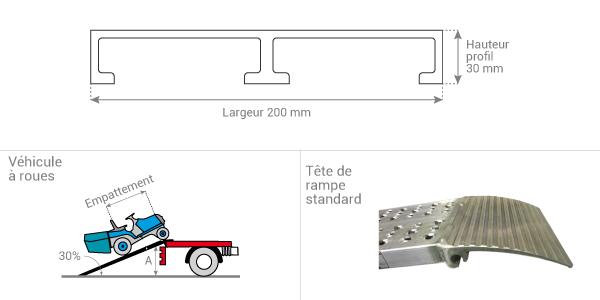 schema de la rampe de chargement