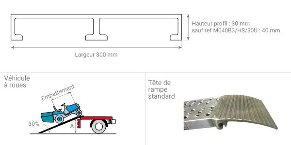 schema de la rampe de chargement domestique