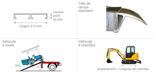 schema rampe chargement m040