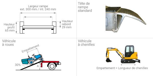 /schema-rampe-chargement-m070.jpg