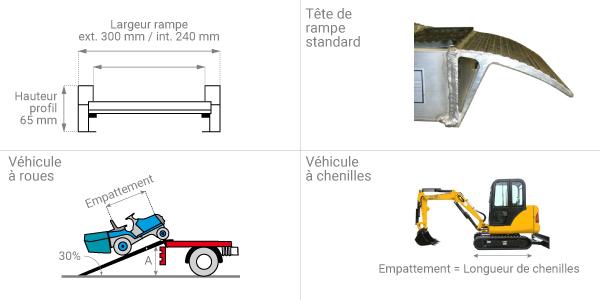 /schema-rampe-chargement-m070s.jpg