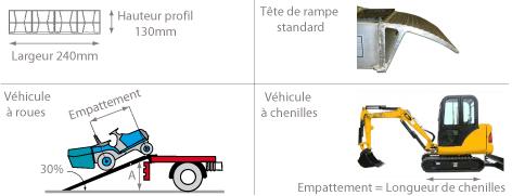 schema de la rampe de chargement avec caoutchouc