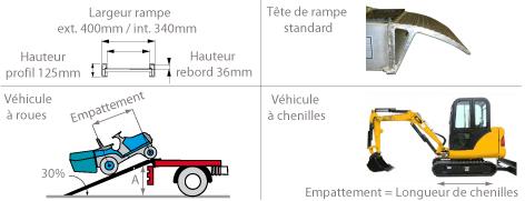 /schema-rampe-chargement-m126.jpg