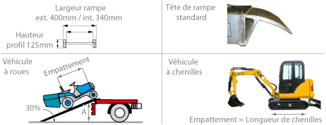/schema-rampe-chargement-m126s.jpg