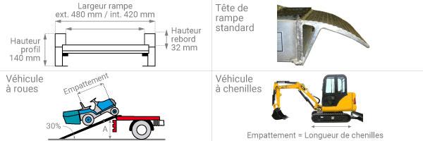 /schema-rampe-chargement-m140.jpg