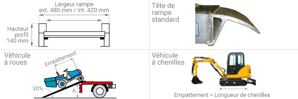 /schema-rampe-chargement-m140s.jpg