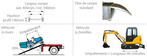 /schema-rampe-chargement-m141s.jpg