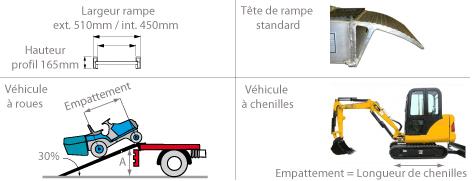 /schema-rampe-chargement-m166s.jpg