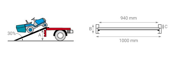 Schéma de la rampe de chargement MPCP avec rebords