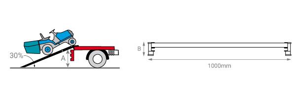 Schéma de la rampe de chargement MPCP sans rebords