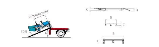 /schema-rampe-mini-sh.jpg