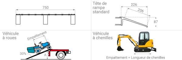 schema rampe pliable cok 750