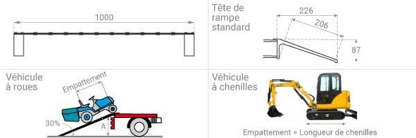 schema rampe pliable slk 1000
