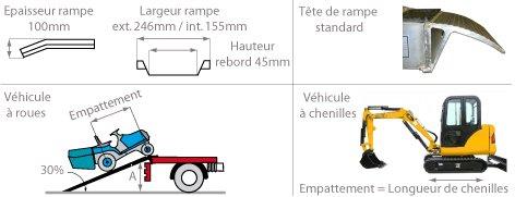 Schéma de la rampe pliable