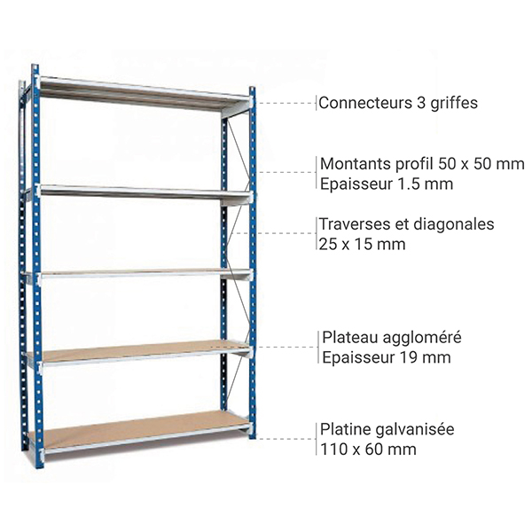 details rayonnage assemblable EPSI 5N