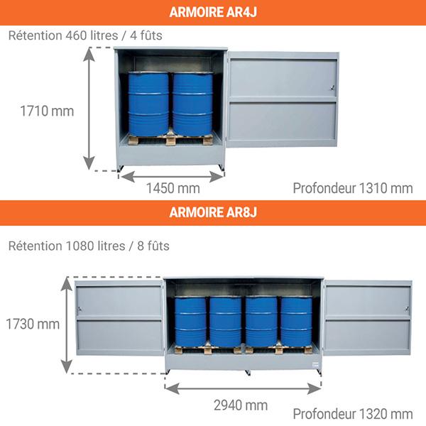 dimensions armoire retention futs