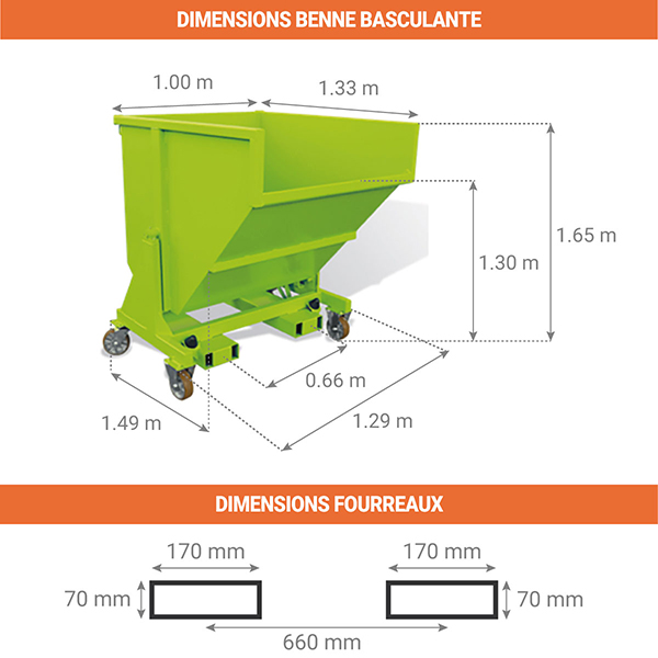 dimensions benne basculante 1250 litres avec roues