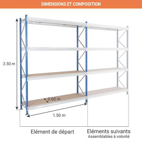 dimensions composition rayonnage EPSIVOL 4N 150