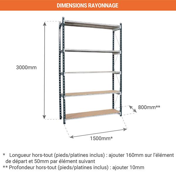 dimensions composition rayonnage EPSIVOL 5N 150 800