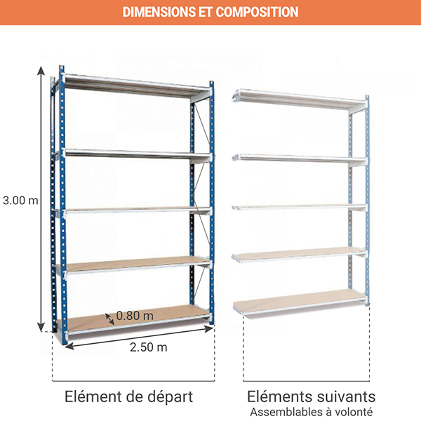 dimensions composition rayonnage EPSIVOL 5N 250 800