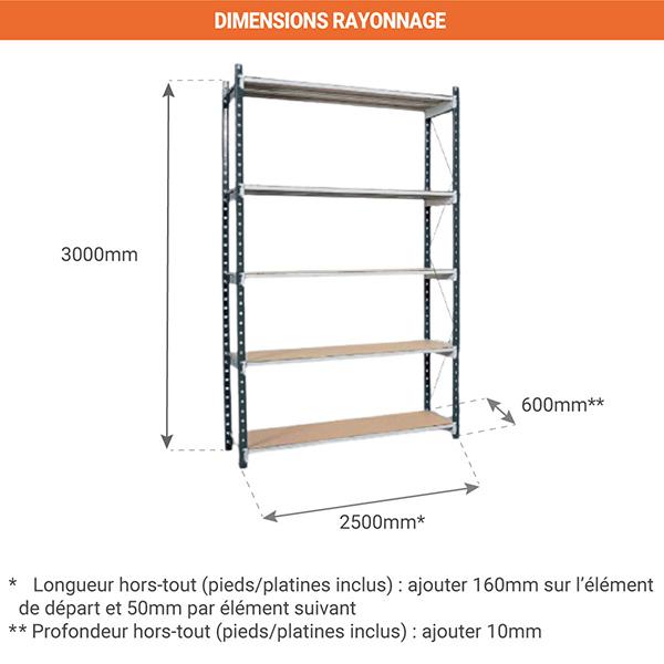 dimensions composition rayonnage EPSIVOL 5N 250