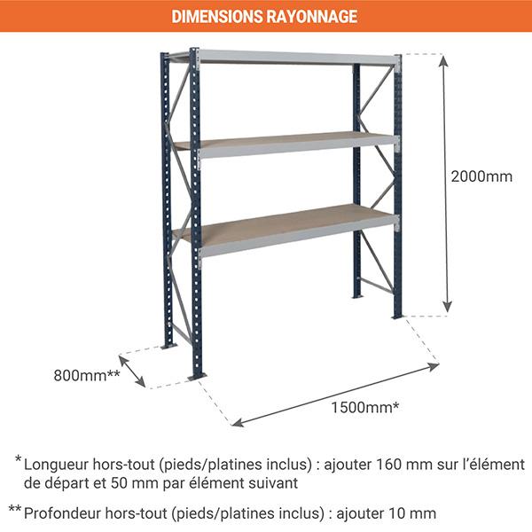 dimensions composition rayonnage EPSIVOL 800 150